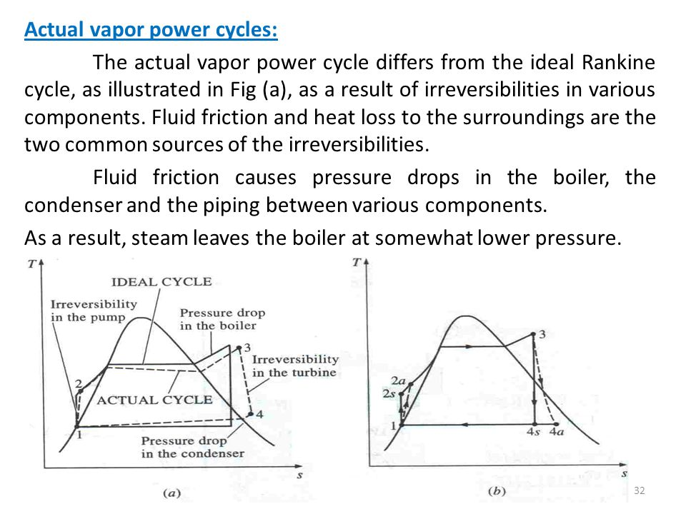 Actual vapor power cycles: The actual vapor power cycle differs from the ideal Rankine cycle, as illustrated in Fig (a), as a result of irreversibilit