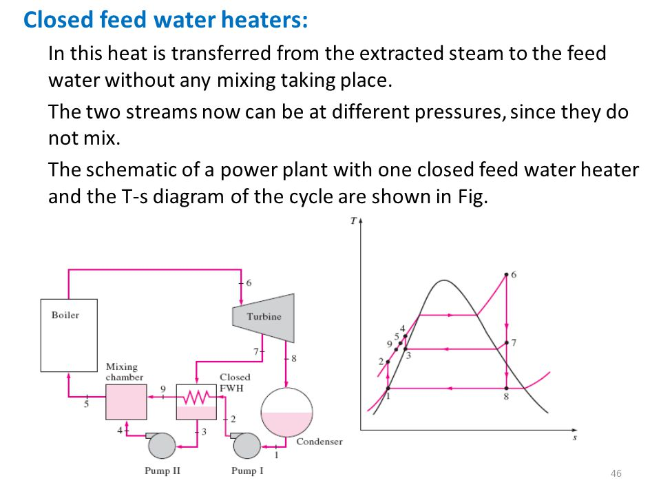 Closed feed water heaters: In this heat is transferred from the extracted steam to the feed water without any mixing taking place. The two streams now