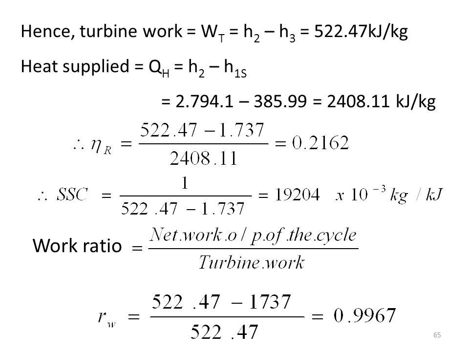 Work ratio 65 Hence, turbine work = W T = h 2 – h 3 = 522.47kJ/kg Heat supplied = Q H = h 2 – h 1S = 2.794.1 – 385.99 = 2408.11 kJ/kg