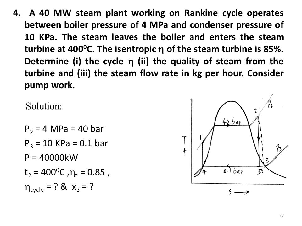 4. A 40 MW steam plant working on Rankine cycle operates between boiler pressure of 4 MPa and condenser pressure of 10 KPa. The steam leaves the boile