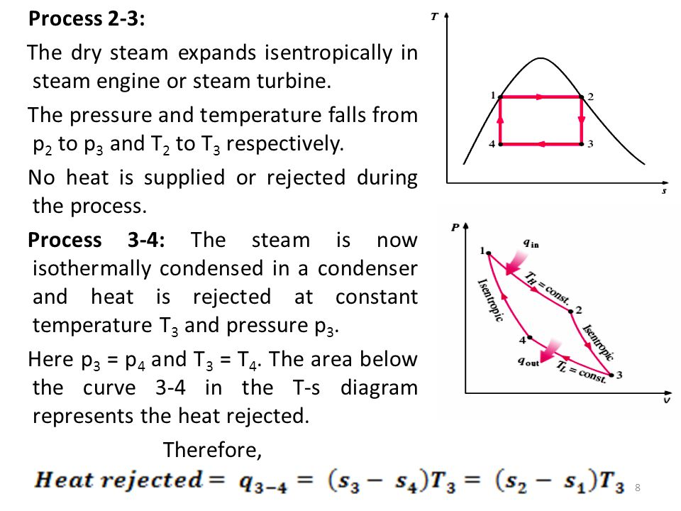 Process 2-3: The dry steam expands isentropically in steam engine or steam turbine. The pressure and temperature falls from p 2 to p 3 and T 2 to T 3