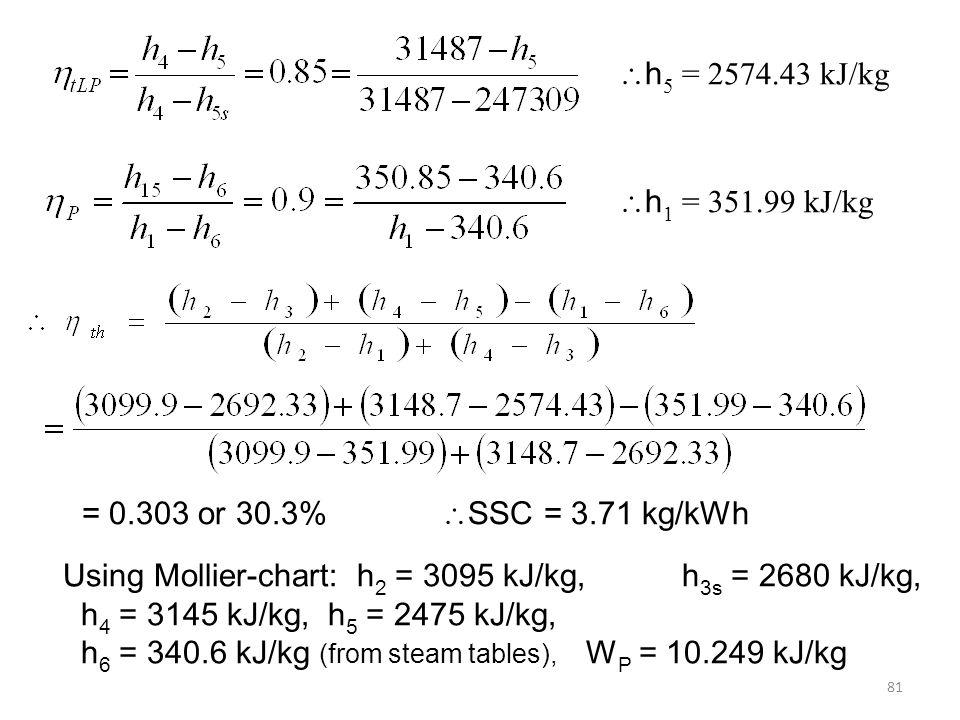 81 h 5 = 2574.43 kJ/kg h 1 = 351.99 kJ/kg = 0.303 or 30.3% SSC = 3.71 kg/kWh Using Mollier-chart: h 2 = 3095 kJ/kg,h 3s = 2680 kJ/kg, h 4 = 3145 kJ/kg, h 5 = 2475 kJ/kg, h 6 = 340.6 kJ/kg (from steam tables), W P = 10.249 kJ/kg