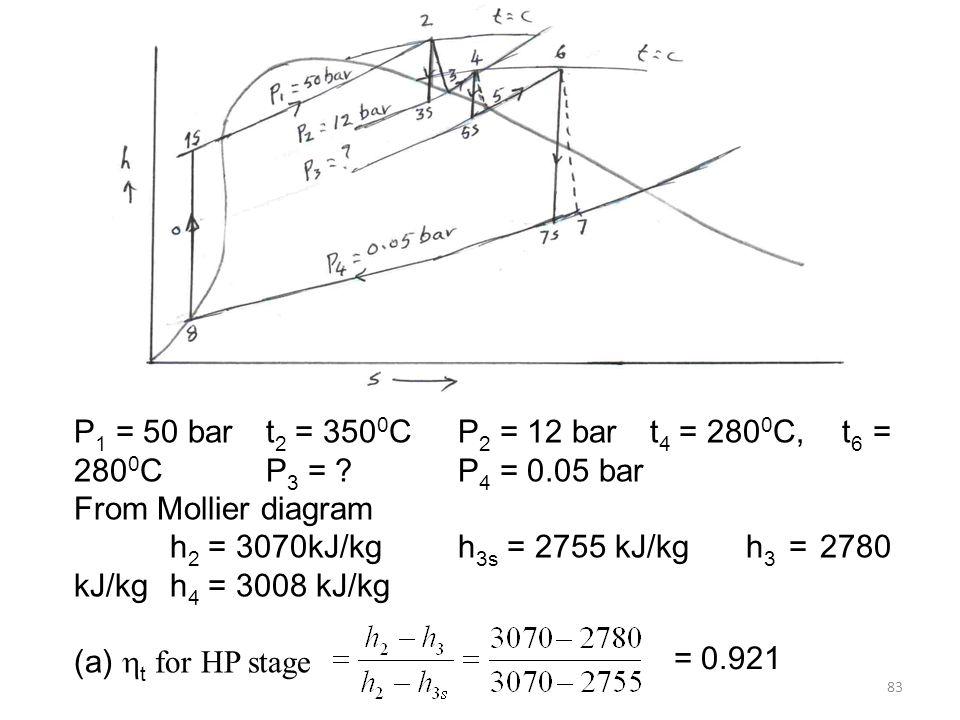 83 P 1 = 50 bart 2 = 350 0 C P 2 = 12 bart 4 = 280 0 C, t 6 = 280 0 C P 3 = ?P 4 = 0.05 bar From Mollier diagram h 2 = 3070kJ/kgh 3s = 2755 kJ/kgh 3 = 2780 kJ/kg h 4 = 3008 kJ/kg (a) t for HP stage = 0.921