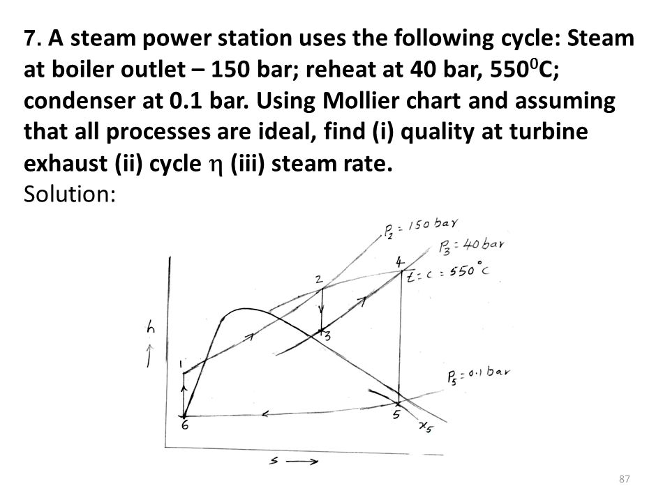 87 7. A steam power station uses the following cycle: Steam at boiler outlet – 150 bar; reheat at 40 bar, 550 0 C; condenser at 0.1 bar. Using Mollier