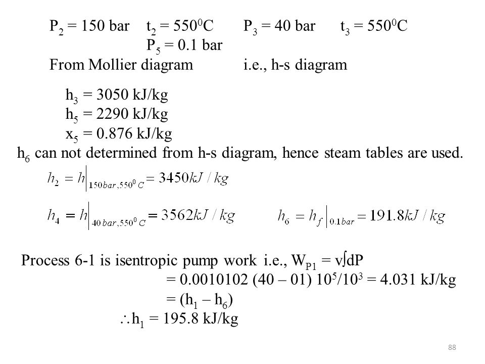 88 P 2 = 150 bart 2 = 550 0 CP 3 = 40 bart 3 = 550 0 C P 5 = 0.1 bar From Mollier diagram i.e., h-s diagram h 3 = 3050 kJ/kg h 5 = 2290 kJ/kg x 5 = 0.876 kJ/kg h 6 can not determined from h-s diagram, hence steam tables are used.