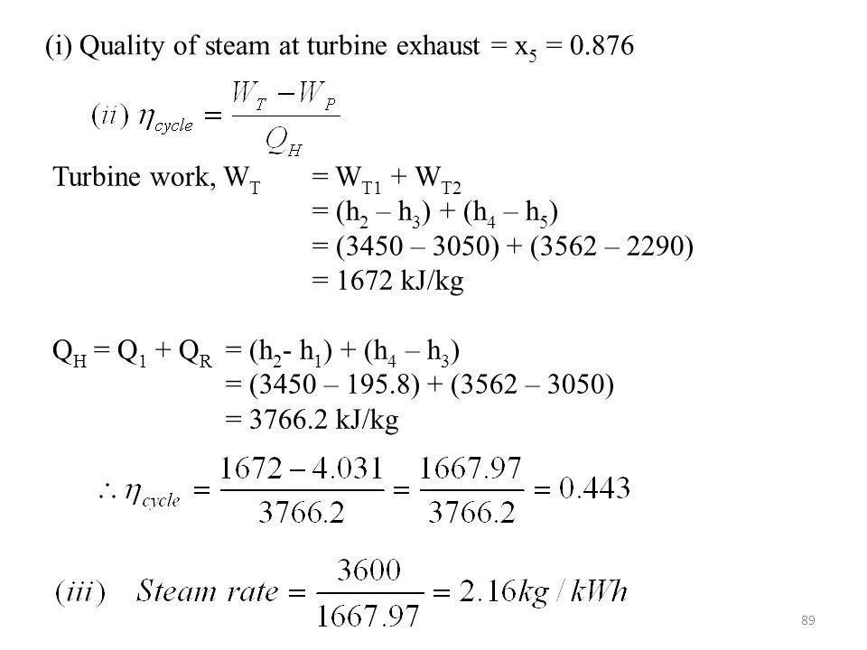 89 (i) Quality of steam at turbine exhaust = x 5 = 0.876 Turbine work, W T = W T1 + W T2 = (h 2 – h 3 ) + (h 4 – h 5 ) = (3450 – 3050) + (3562 – 2290) = 1672 kJ/kg Q H = Q 1 + Q R = (h 2 - h 1 ) + (h 4 – h 3 ) = (3450 – 195.8) + (3562 – 3050) = 3766.2 kJ/kg