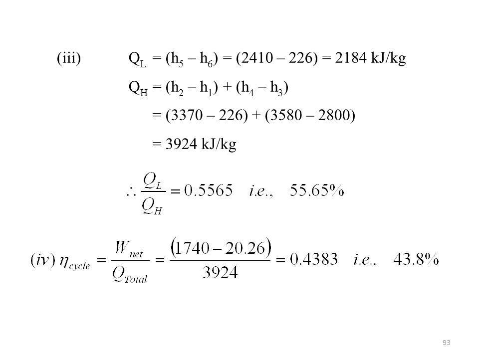 93 (iii) Q L = (h 5 – h 6 ) = (2410 – 226) = 2184 kJ/kg Q H = (h 2 – h 1 ) + (h 4 – h 3 ) = (3370 – 226) + (3580 – 2800) = 3924 kJ/kg