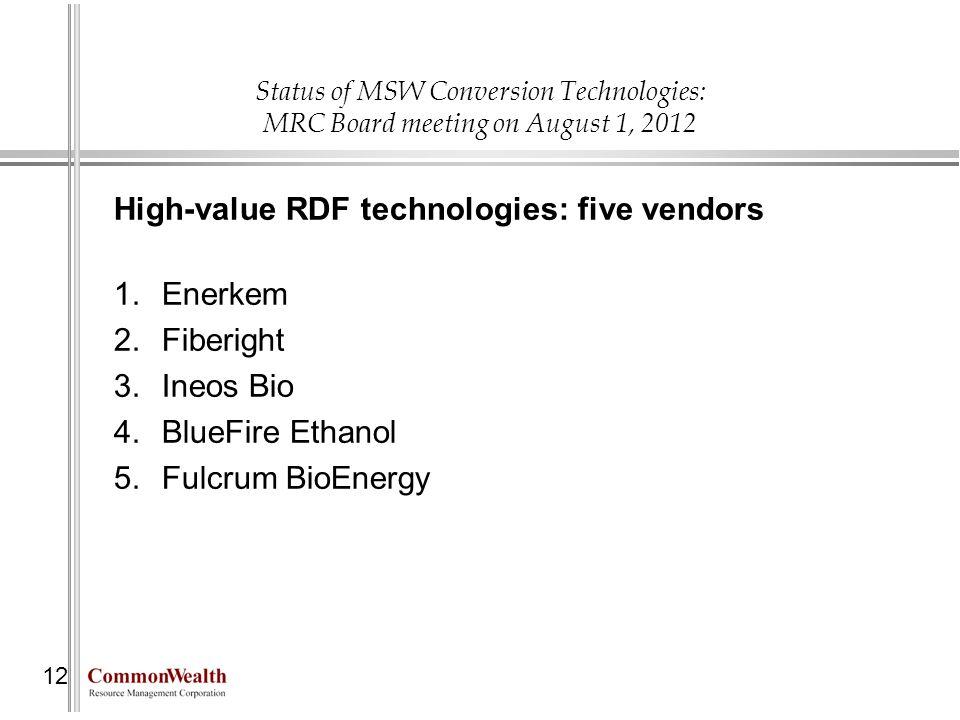 Status of MSW Conversion Technologies: MRC Board meeting on August 1, 2012 12 High-value RDF technologies: five vendors 1.Enerkem 2.Fiberight 3.Ineos