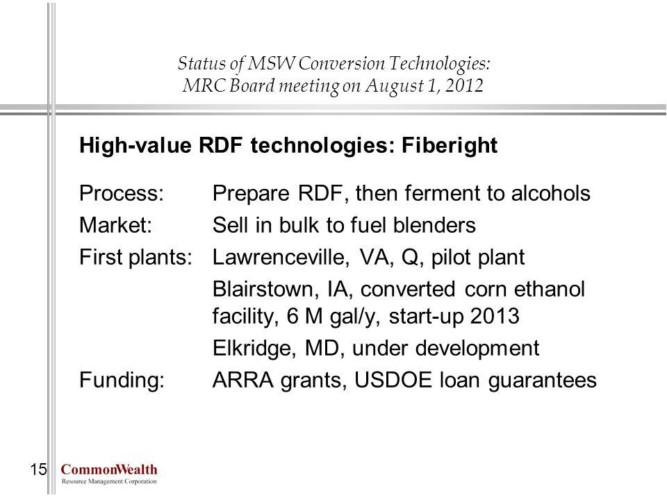 Status of MSW Conversion Technologies: MRC Board meeting on August 1, 2012 15 High-value RDF technologies: Fiberight Process: Prepare RDF, then fermen