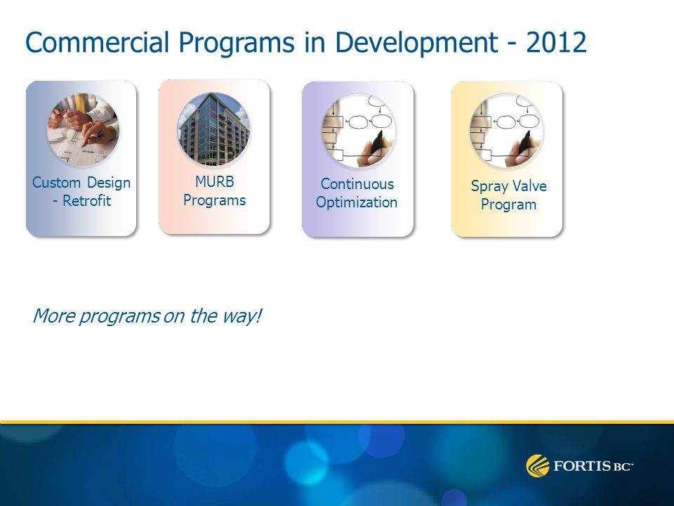 Commercial Programs in Development - 2012 More programs on the way.