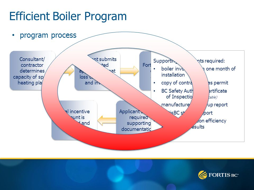 Efficient Boiler Program program process Final incentive amount is calculated and paid Applicant submits required supporting documentation * Applicant purchases & installs boiler within 12 months FortisBC approves or declines application Applicant submits completed application, heat loss calculations and invoice Consultant/ contractor determines capacity of space heating plant Supporting Documents required: boiler invoice within one month of installation copy of contractors gas permit BC Safety Authority Certificate of Inspection (if applicable) manufacturers start-up report FortisBC start up report copy of combustion efficiency analysis test results