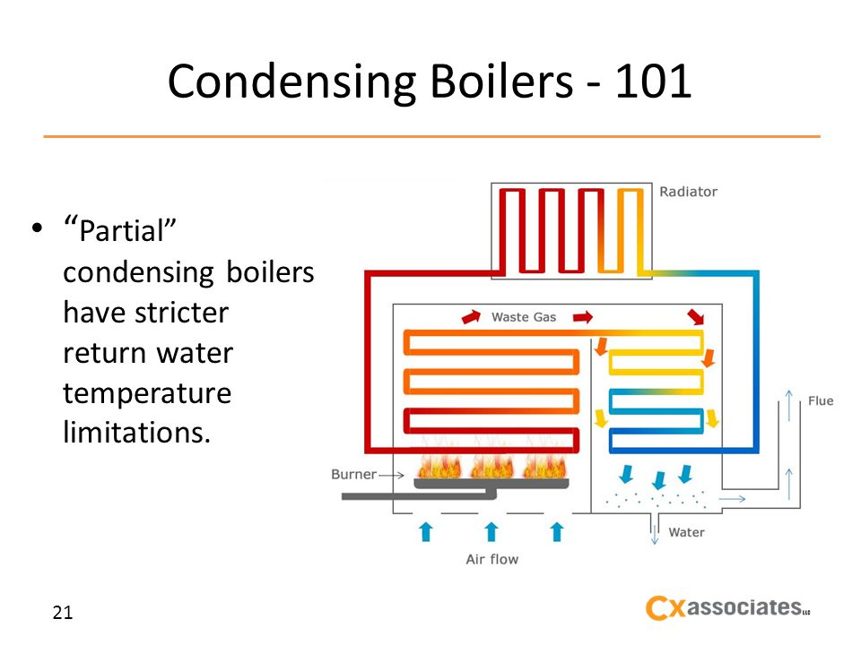 Condensing Boilers - 101 Partial condensing boilers have stricter return water temperature limitations.
