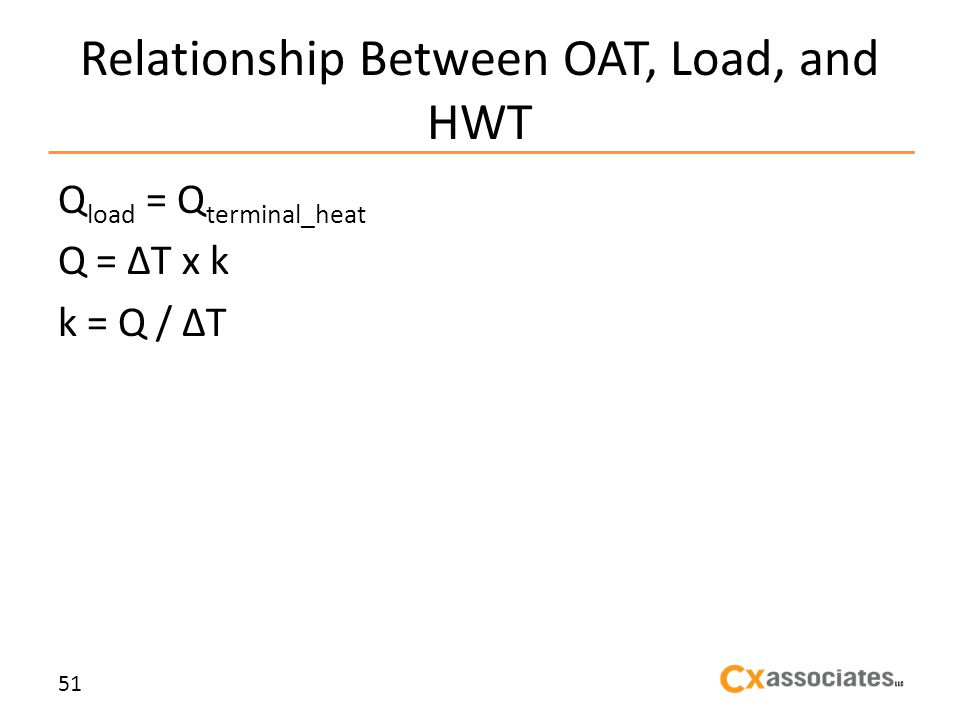 Relationship Between OAT, Load, and HWT Q load = Q terminal_heat Q = T x k k = Q / T 51