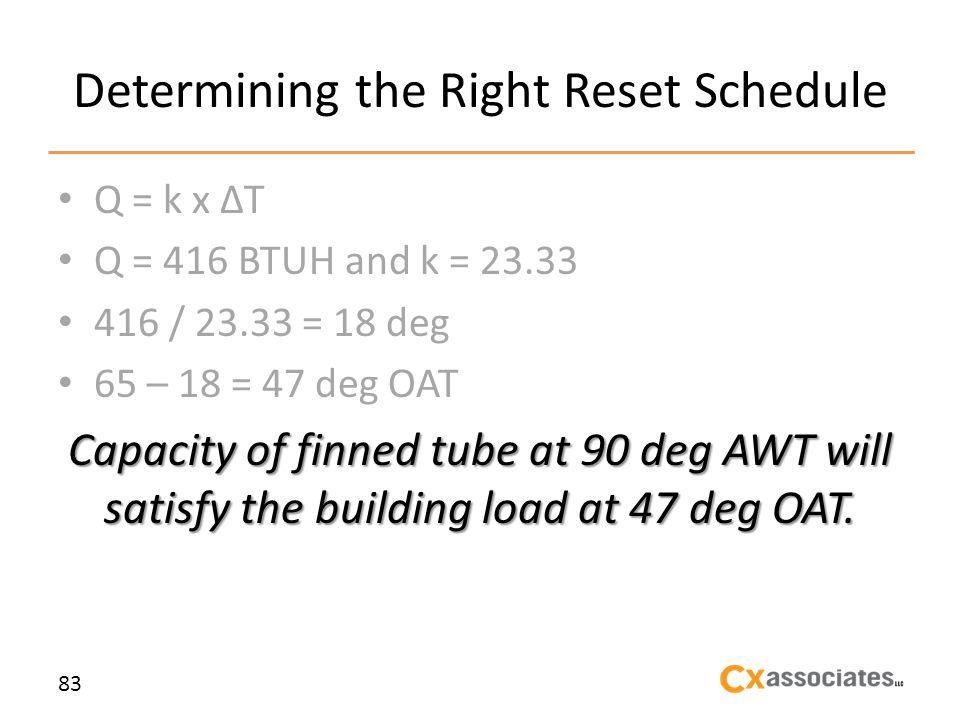 Determining the Right Reset Schedule Q = k x T Q = 416 BTUH and k = 23.33 416 / 23.33 = 18 deg 65 – 18 = 47 deg OAT Capacity of finned tube at 90 deg AWT will satisfy the building load at 47 deg OAT.