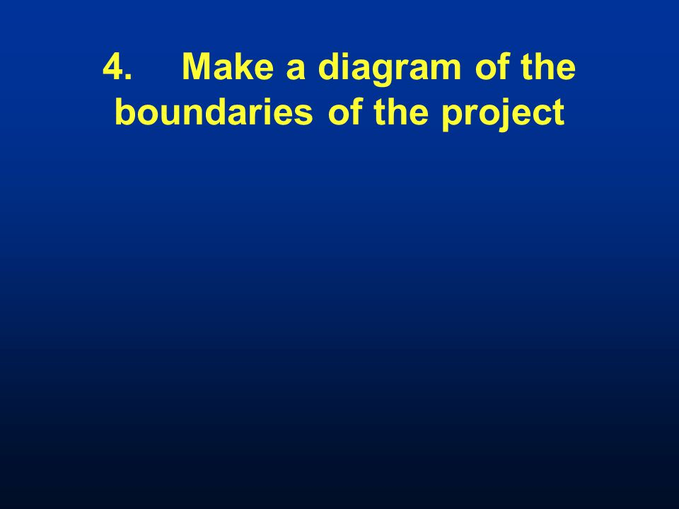 4. Make a diagram of the boundaries of the project