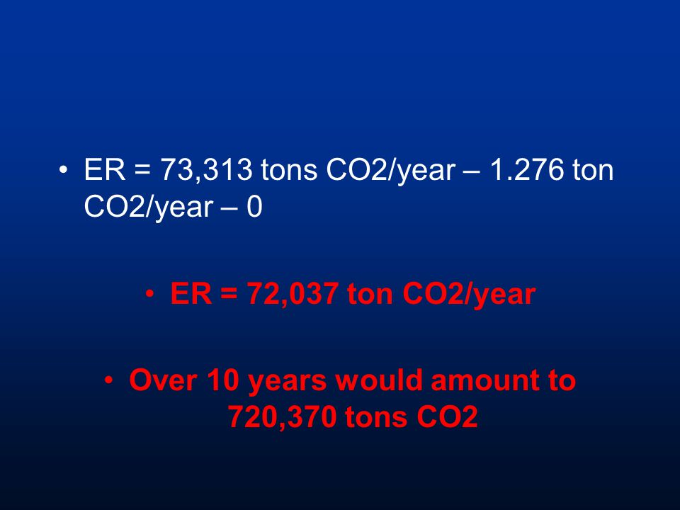 ER = 73,313 tons CO2/year – 1.276 ton CO2/year – 0 ER = 72,037 ton CO2/year Over 10 years would amount to 720,370 tons CO2