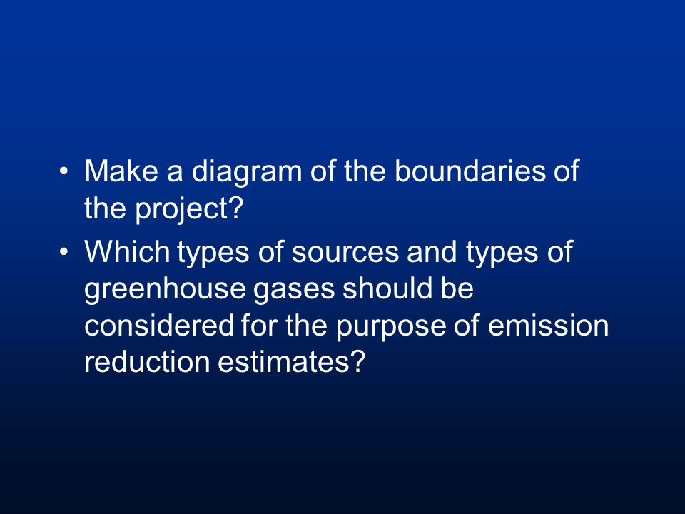 Make a diagram of the boundaries of the project? Which types of sources and types of greenhouse gases should be considered for the purpose of emission