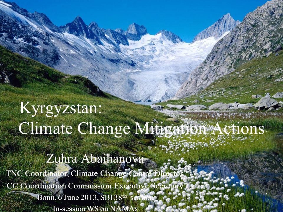 Kyrgyzstan: Total GHG emission