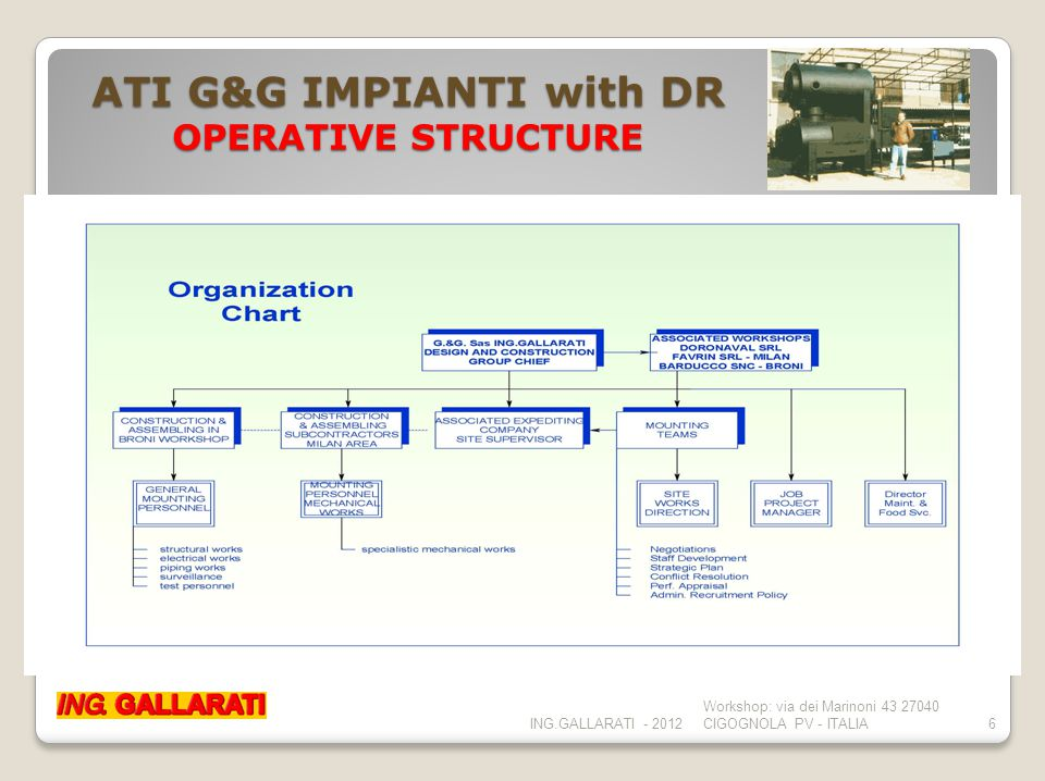 ATI G&G IMPIANTI with DR OPERATIVE STRUCTURE ING.GALLARATI - 2012 Workshop: via dei Marinoni 43 27040 CIGOGNOLA PV - ITALIA6
