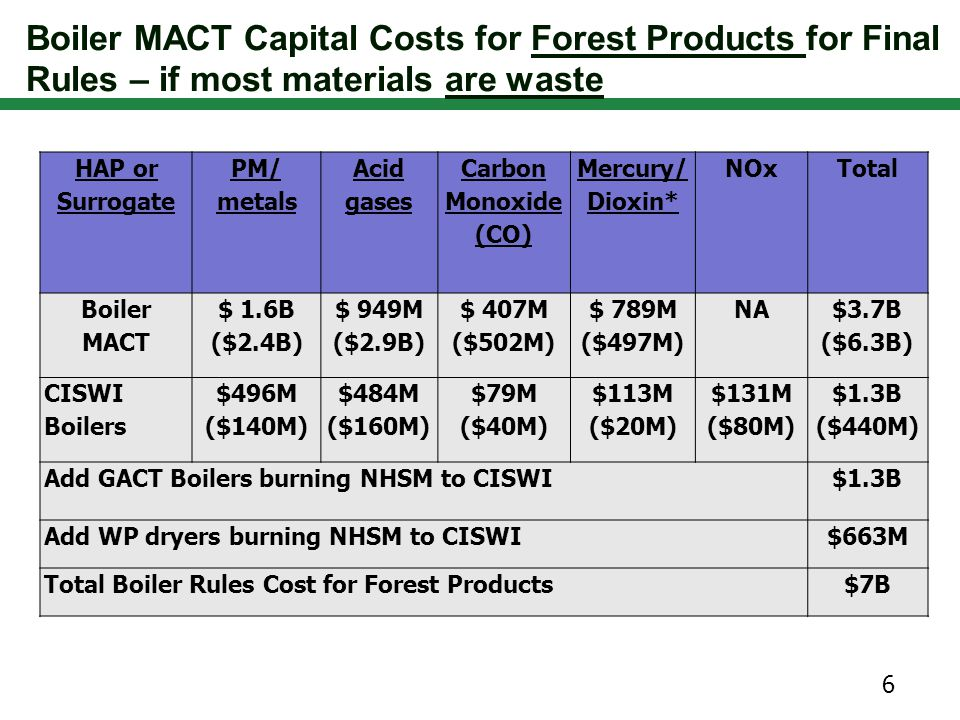 Jobs Impacts for Paper Mills Fisher International Study mill by mill assessment using URS cost estimates for Boiler MACT and other air rules where mill costs assigned ~20,000 direct jobs at risk at mills (Boiler MACT only) ~85,000 total jobs in communities and in value chain Rural communities especially hard hit 7