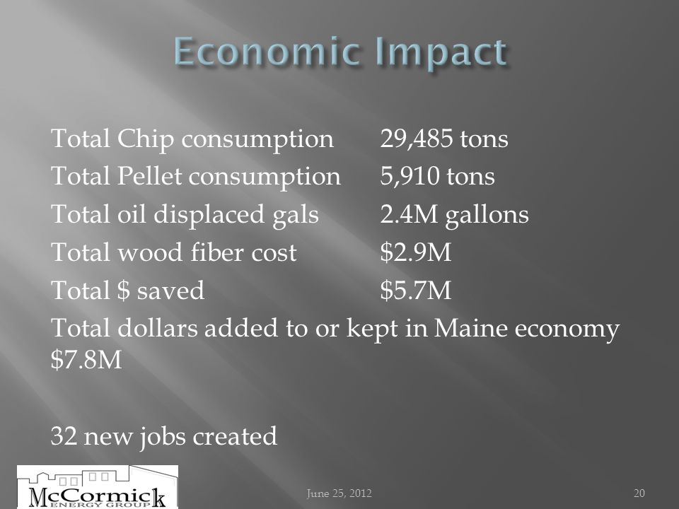 Total Chip consumption29,485 tons Total Pellet consumption5,910 tons Total oil displaced gals2.4M gallons Total wood fiber cost$2.9M Total $ saved$5.7M Total dollars added to or kept in Maine economy $7.8M 32 new jobs created June 25, 201220