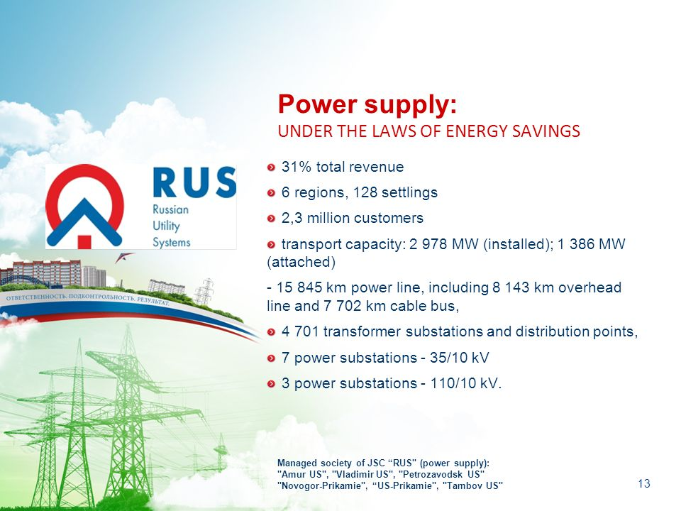 13 Power supply: UNDER THE LAWS OF ENERGY SAVINGS 31% total revenue 6 regions, 128 settlings 2,3 million customers transport capacity: 2 978 MW (insta