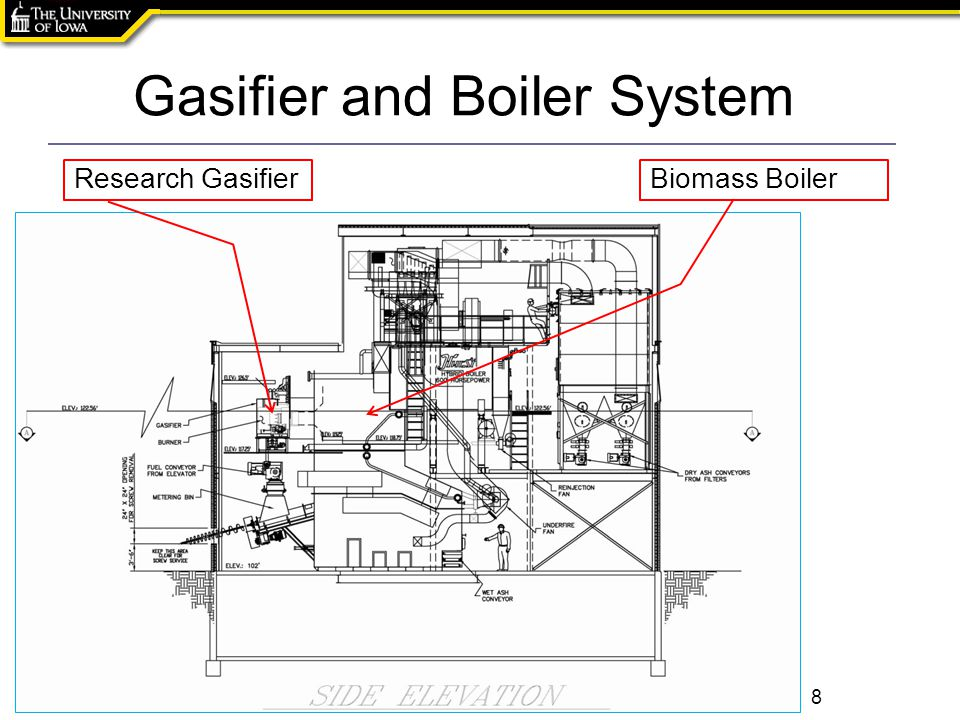 Click to edit the title text format 8 Research GasifierBiomass Boiler Gasifier and Boiler System