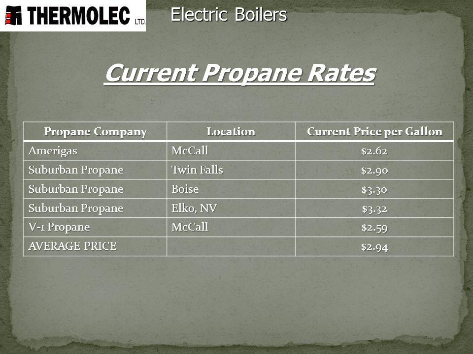 Electric Boilers Propane Company Location Current Price per Gallon AmerigasMcCall$2.62 Suburban Propane Twin Falls $2.90 Suburban Propane Boise$3.30 E