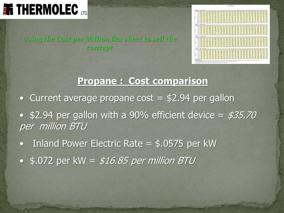 Propane : Cost comparison Current average propane cost = $2.94 per gallon Current average propane cost = $2.94 per gallon $2.94 per gallon with a 90%