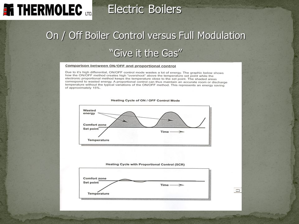 Electric Boilers On / Off Boiler Control versus Full Modulation Give it the Gas