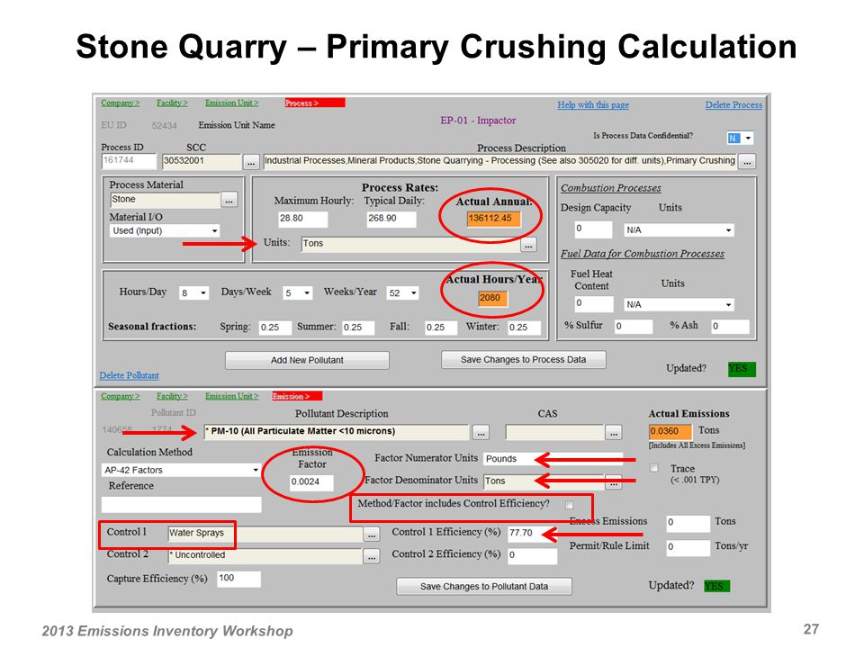 Stone Quarry – Primary Crushing Calculation 2013 Emissions Inventory Workshop 27