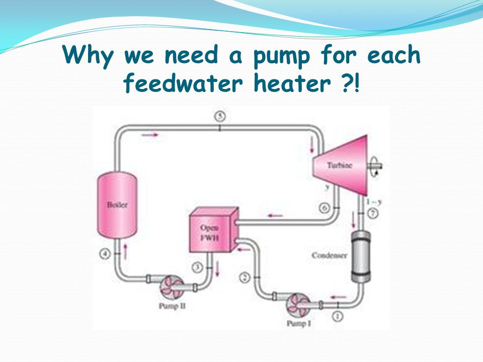 Why we need a pump for each feedwater heater ?!