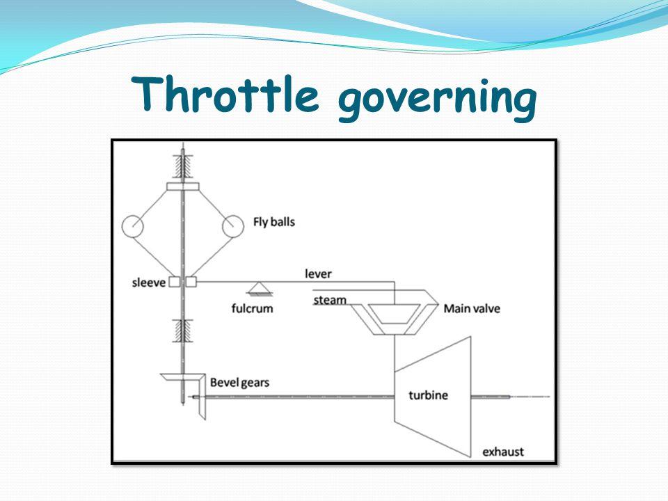 Throttle governing