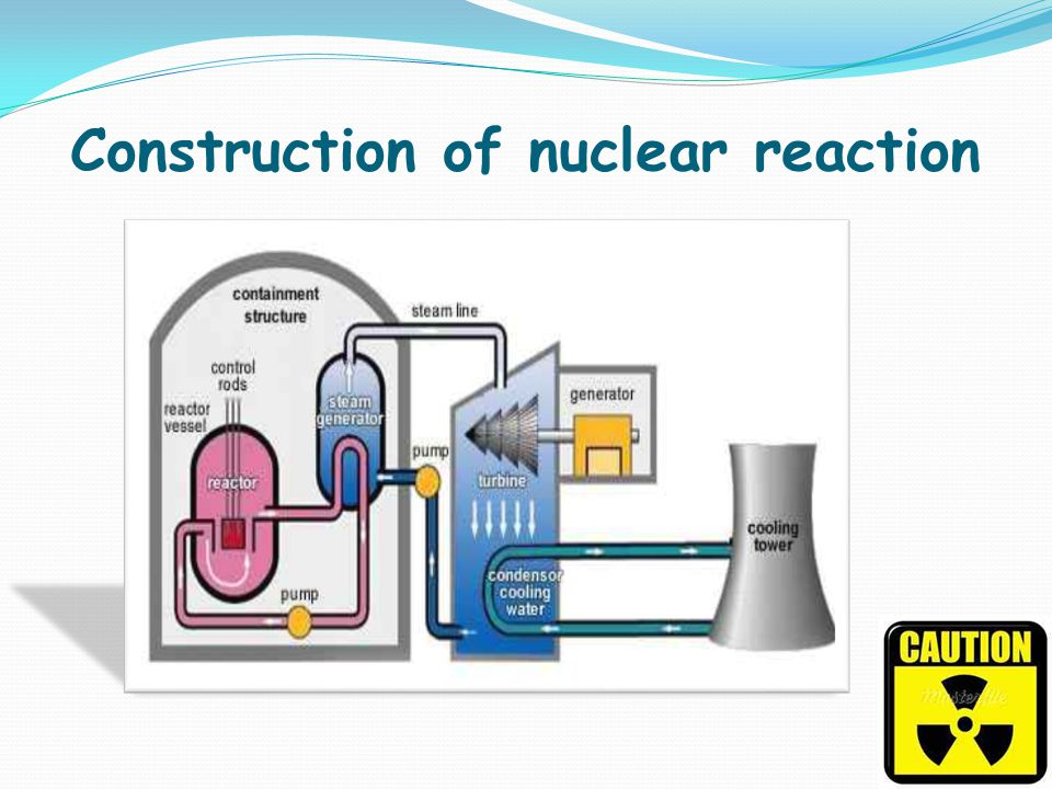 Construction of nuclear reaction