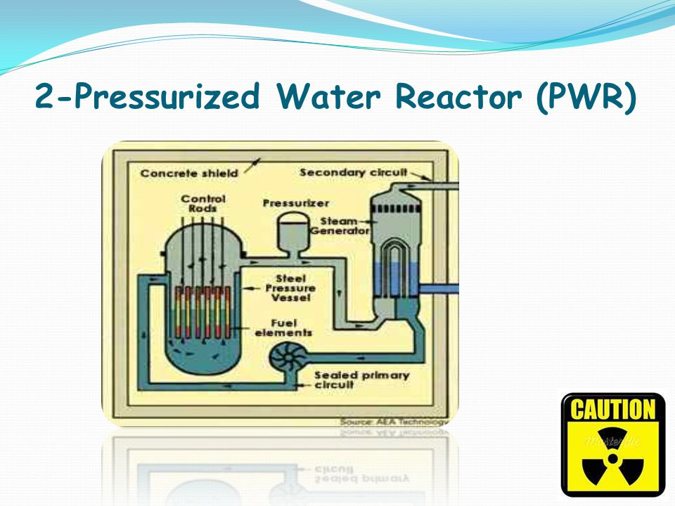 2-Pressurized Water Reactor (PWR)