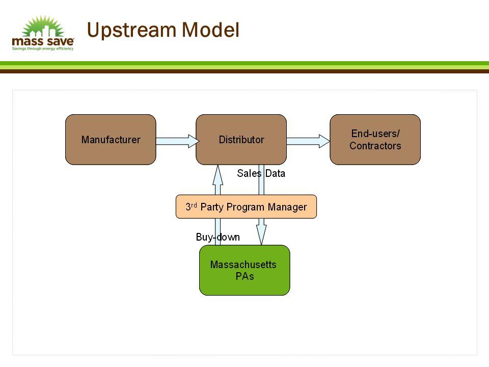 Upstream Model