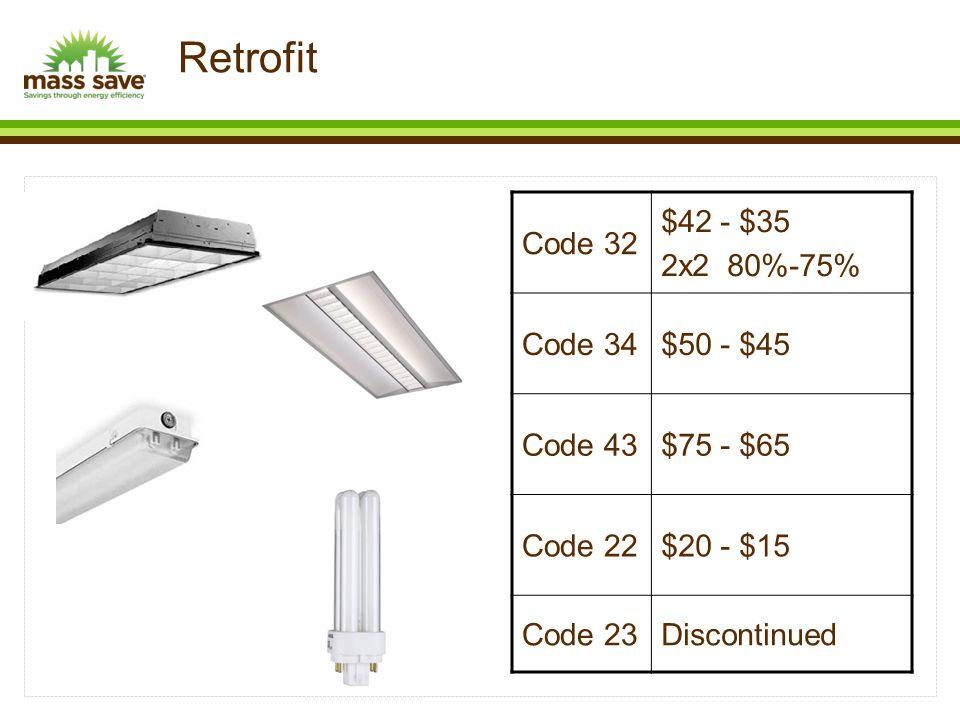 Code 32 $42 - $35 2x2 80%-75% Code 34$50 - $45 Code 43$75 - $65 Code 22$20 - $15 Code 23Discontinued Retrofit