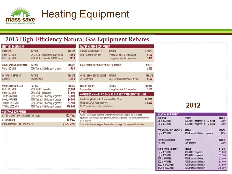 Heating Equipment 2012