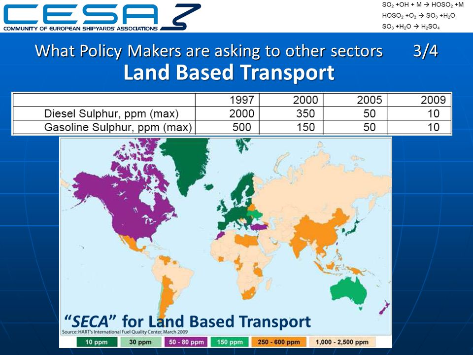 What Policy Makers are asking to other sectors3/4 Land Based Transport SECA for Land Based Transport
