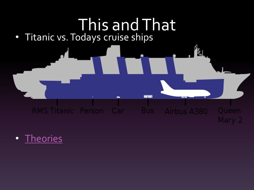 This and That Titanic vs. Todays cruise ships Theories