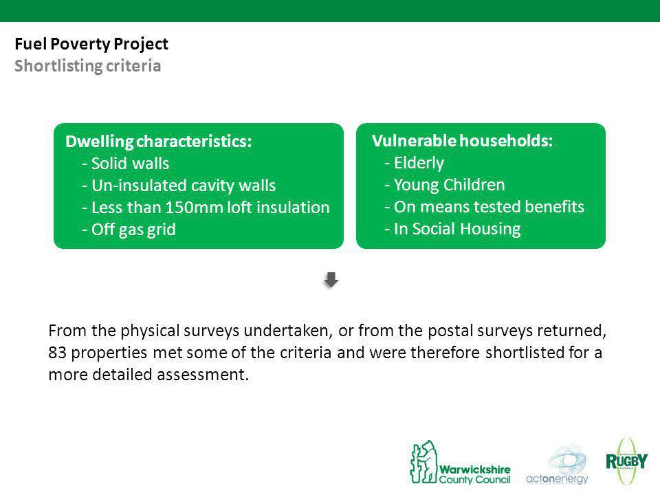 Fuel Poverty Project Web Portal