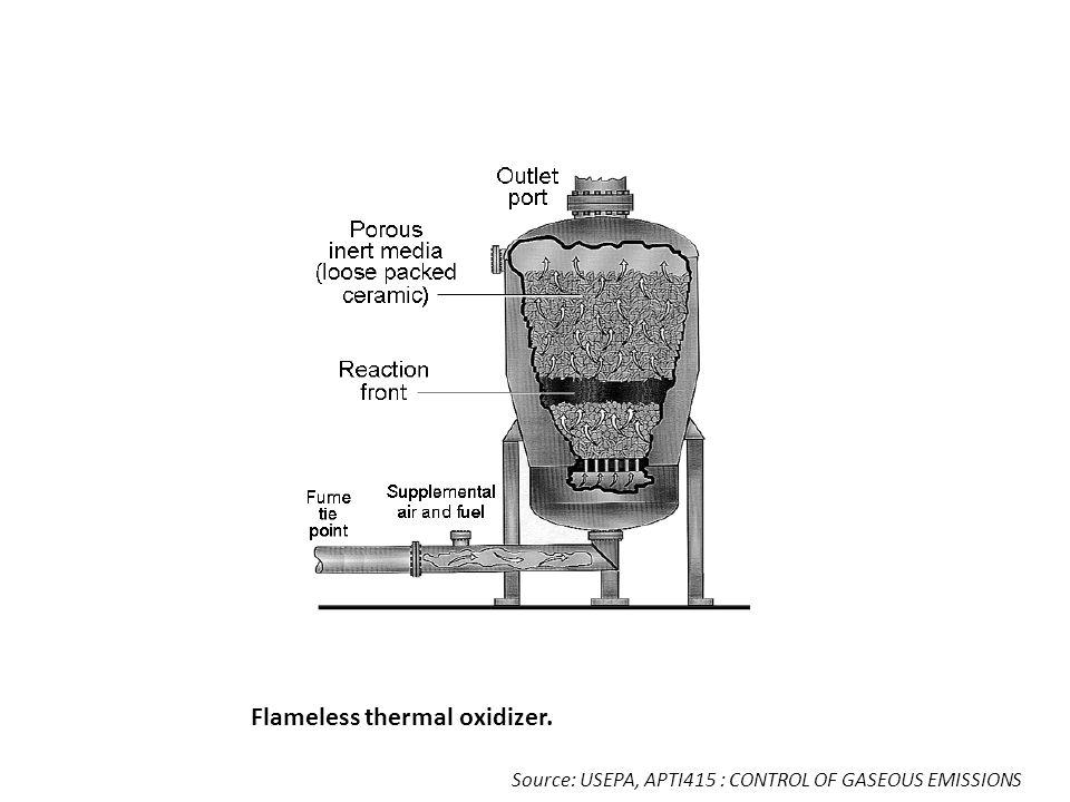 Flameless thermal oxidizer. Source: USEPA, APTI415 : CONTROL OF GASEOUS EMISSIONS