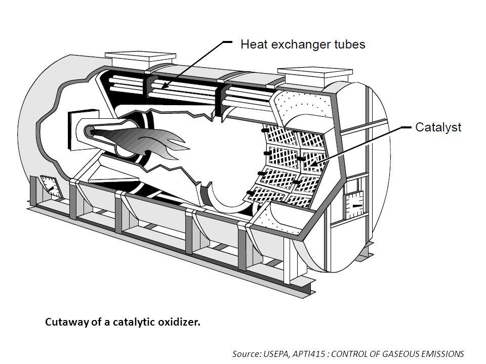 Cutaway of a catalytic oxidizer. Source: USEPA, APTI415 : CONTROL OF GASEOUS EMISSIONS