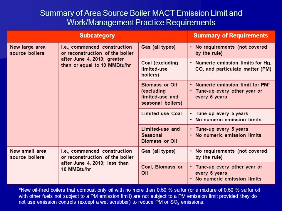 Summary of Area Source Boiler MACT Emission Limit and Work/Management Practice Requirements SubcategorySummary of Requirements New large area source b