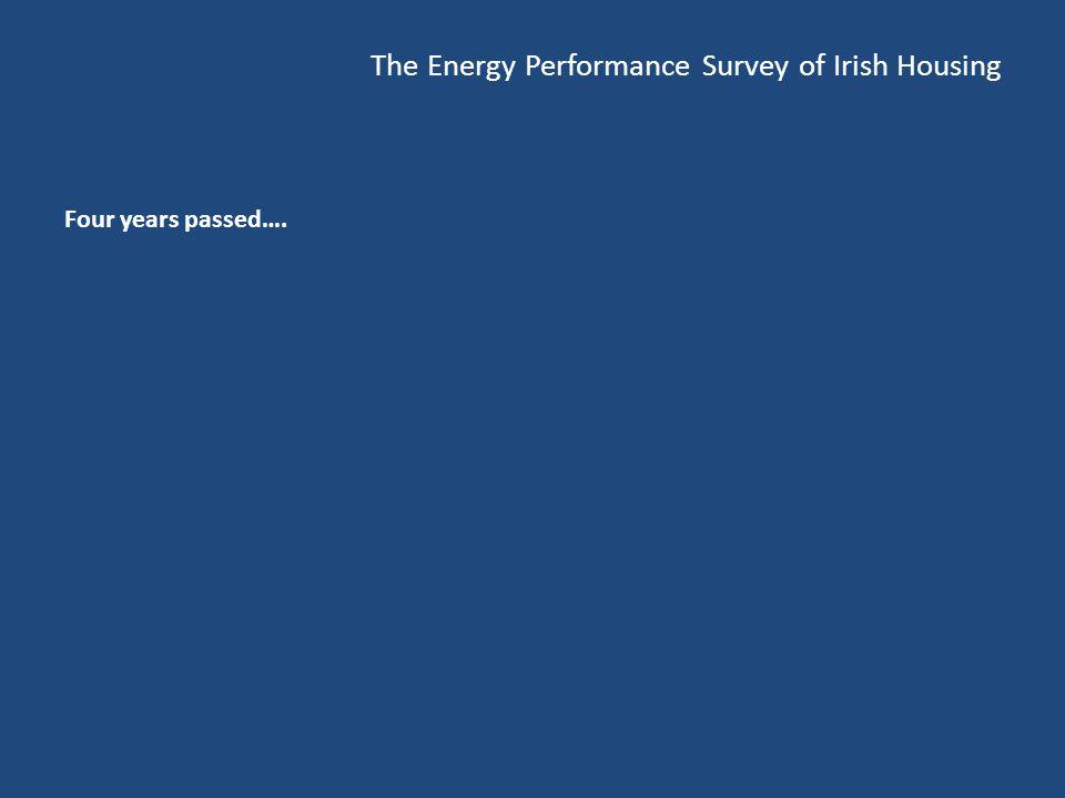 The Energy Performance Survey of Irish Housing Four years passed….