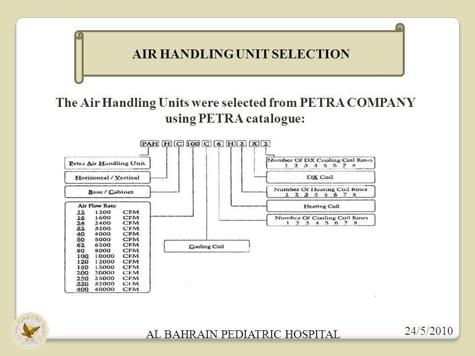 AL BAHRAIN PEDIATRIC HOSPITAL 24/5/2010 The Air Handling Units were selected from PETRA COMPANY using PETRA catalogue: AIR HANDLING UNIT SELECTION