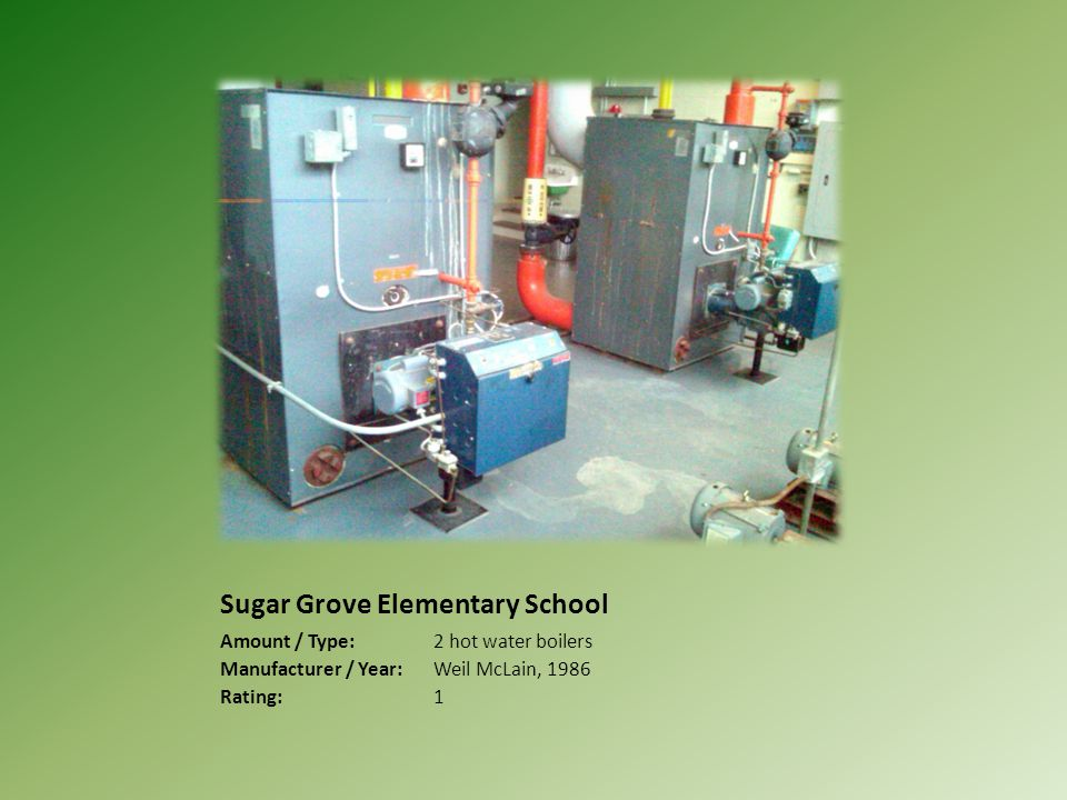 Sugar Grove Elementary School Amount / Type:2 hot water boilers Manufacturer / Year:Weil McLain, 1986 Rating:1