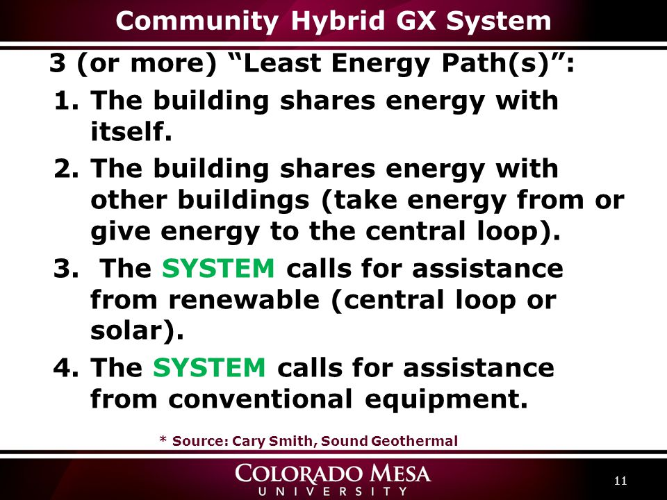 Community Hybrid GX System 11 3 (or more) Least Energy Path(s): 1.The building shares energy with itself. 2.The building shares energy with other buil