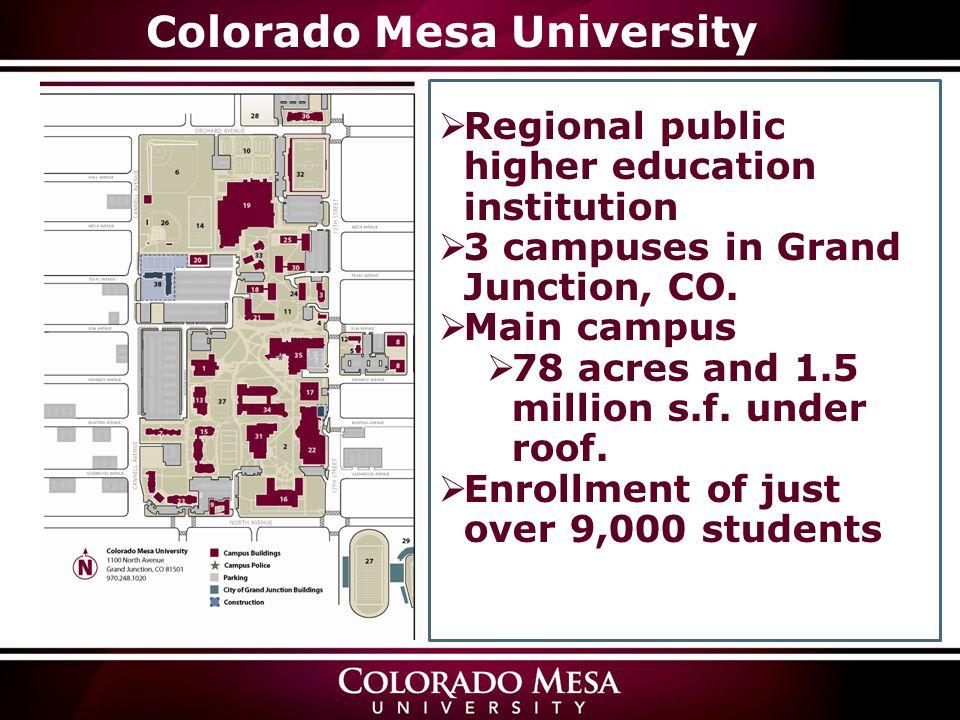 The use of G.S.H.P.at CMU began in the fall of 2007.