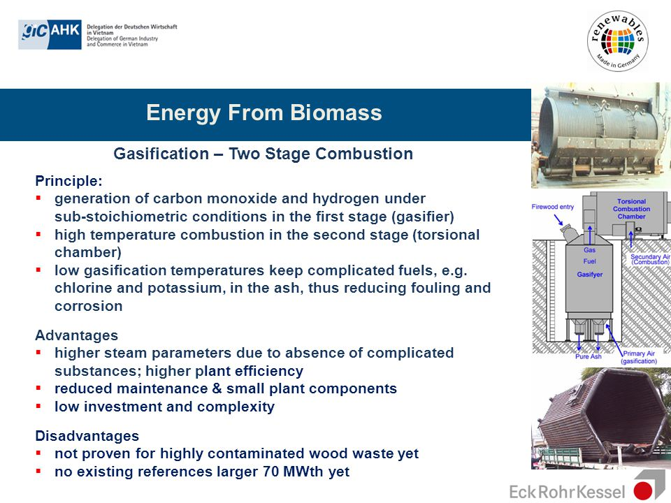 Energy From Biomass Gasification – Two Stage Combustion Principle: generation of carbon monoxide and hydrogen under sub-stoichiometric conditions in t